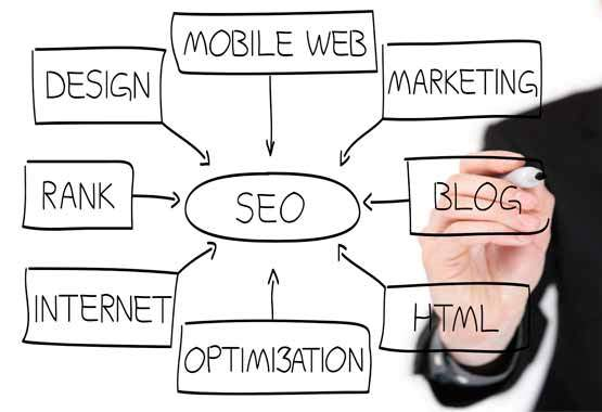 tutorial blog dan SEO