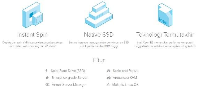 Virtual Server Cloud VPS murah domainesia