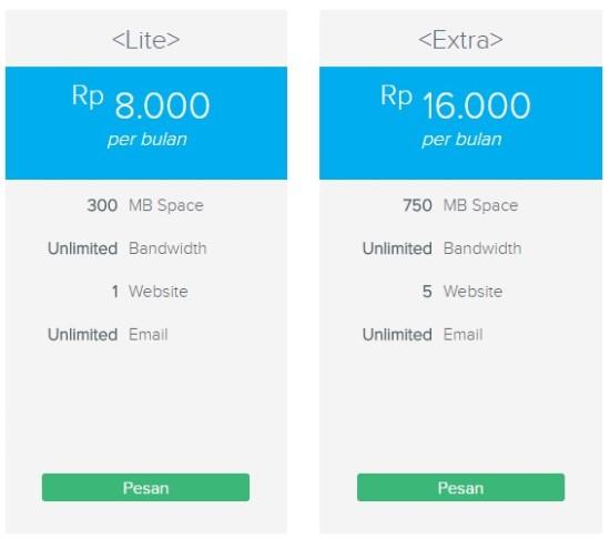 paket hosting murah dari DomaiNesia